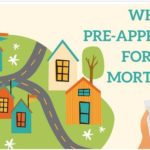 Required Documents for a Home Mortgage Loan in Hilton Head, SC